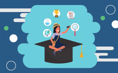[Infographic] Managing a Dual Credit Program with TEL